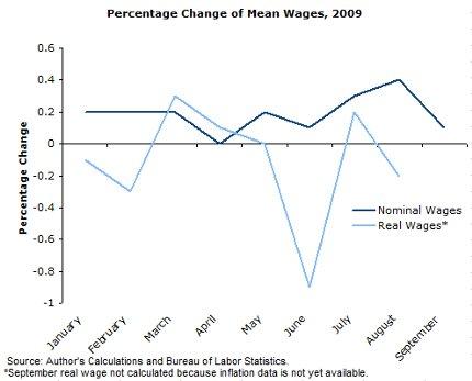 jobs-2009-10
